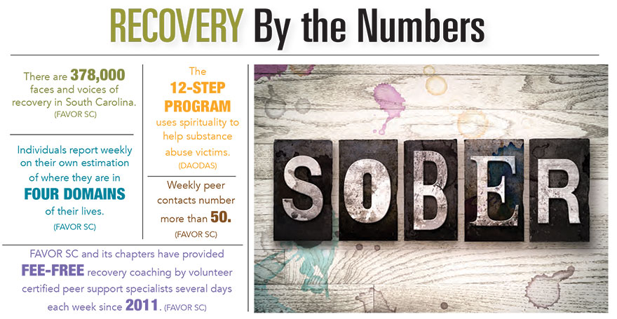 Recovery by the Numbers