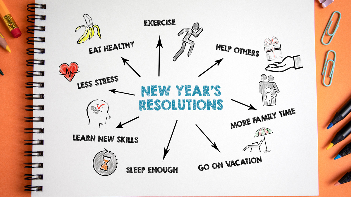 Graphic showing various new year's resolutions