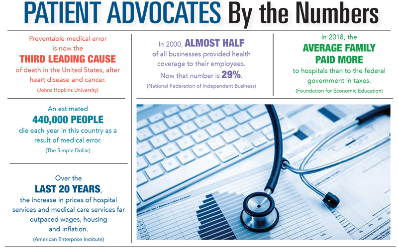 Patient Advocates by the Numbers