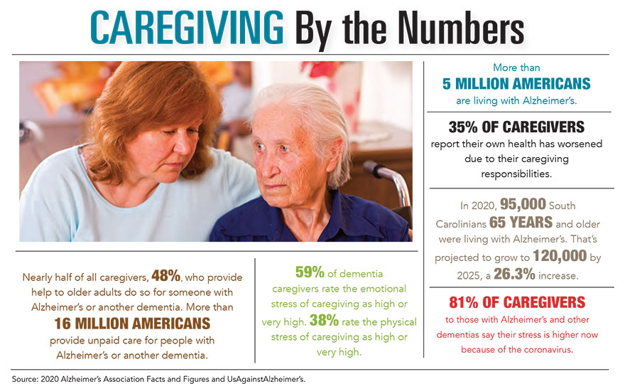 Caregiving by the Numbers