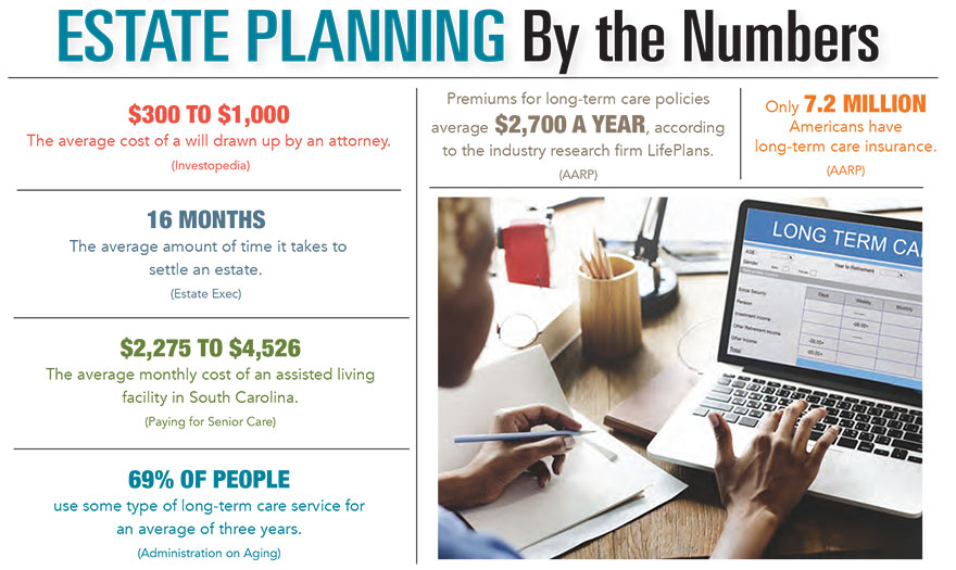 Estate Planning by the Numbers