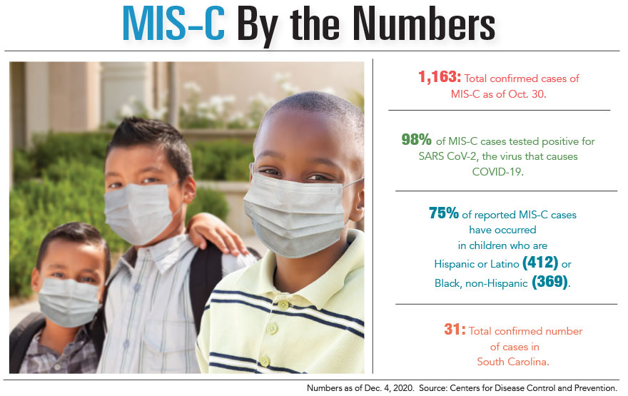 MIS-C by the Numbers