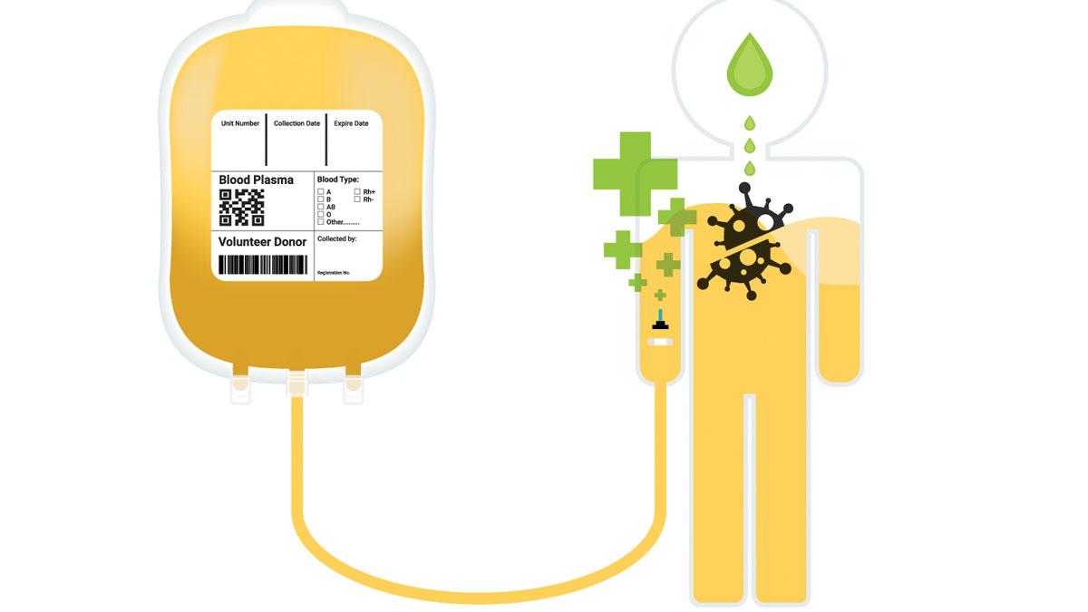 Graphic Covid Patient Receives Plasma